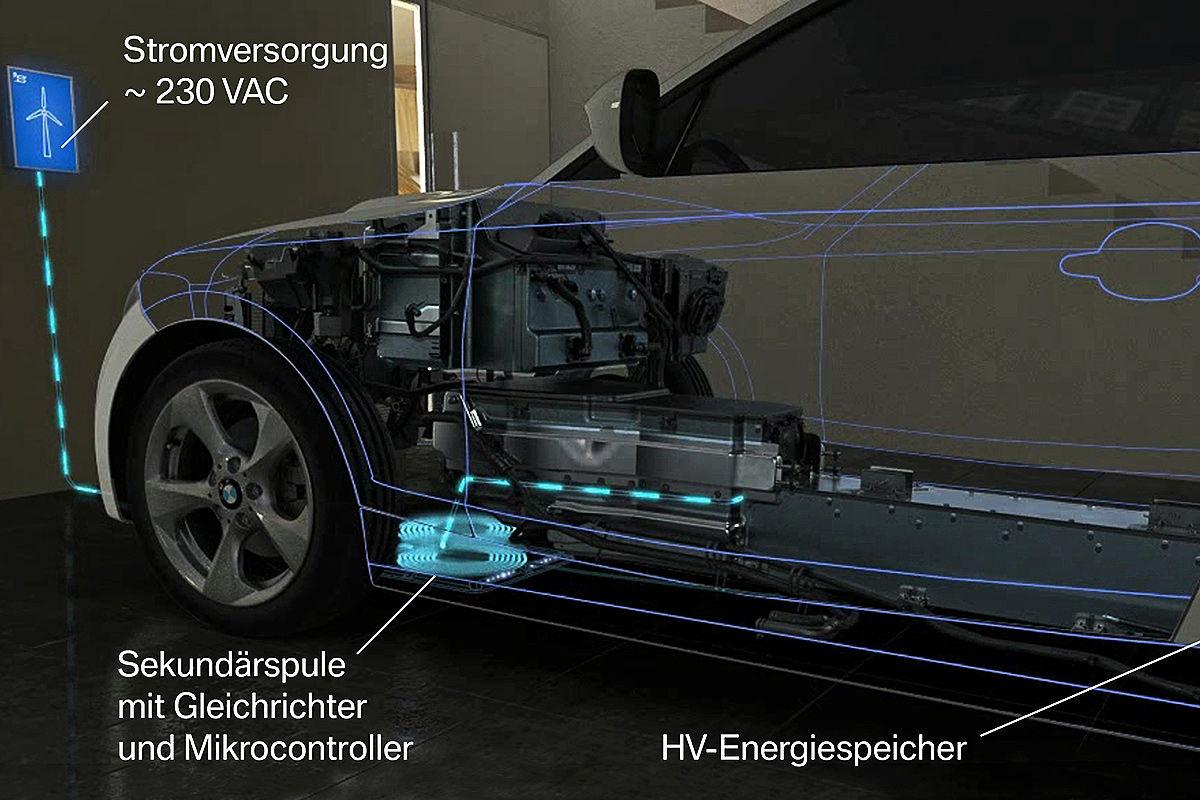 Atemberaubend Wie Elektroautos Arbeiten Diagramm Bilder ...