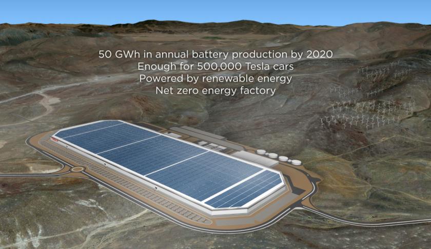 Elektroauto-Hersteller Tesla Motors bekommt das Grundstück für die Gigafactory geschenkt